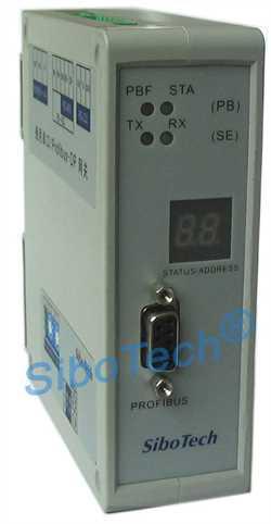 Sibotech PM160  Profibus Dp Gateway Image